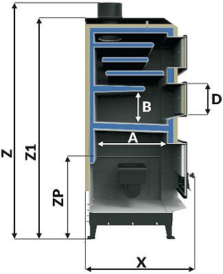 smart-kotel-komfort-3d-in